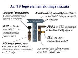 logo-magyarázat