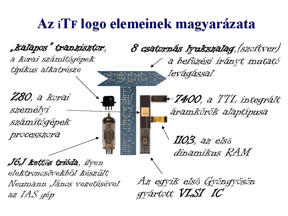 logó magyarázat